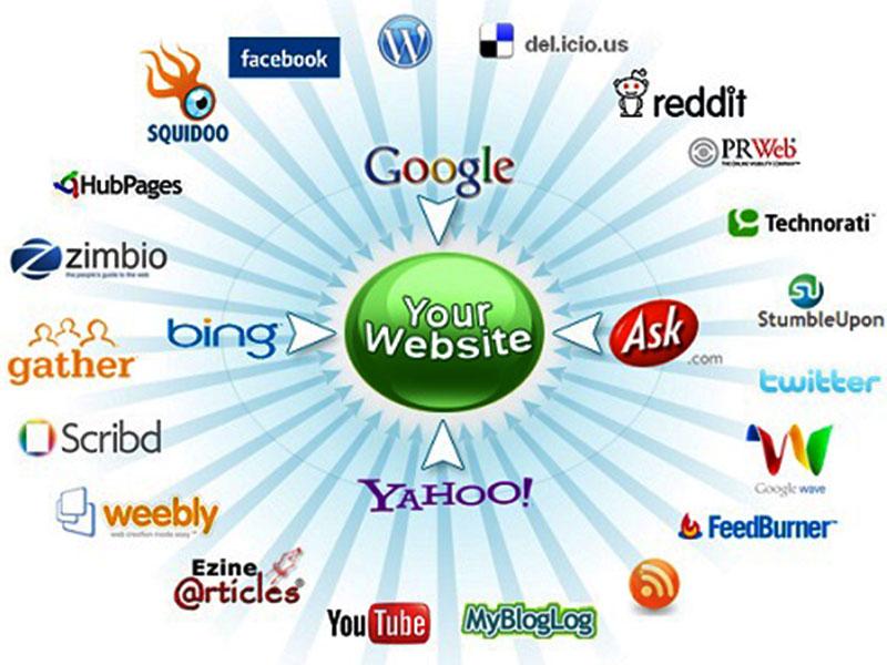 Hãy cùng so sánh Website của Doanh nghiệp của bạn và của đối thủ.